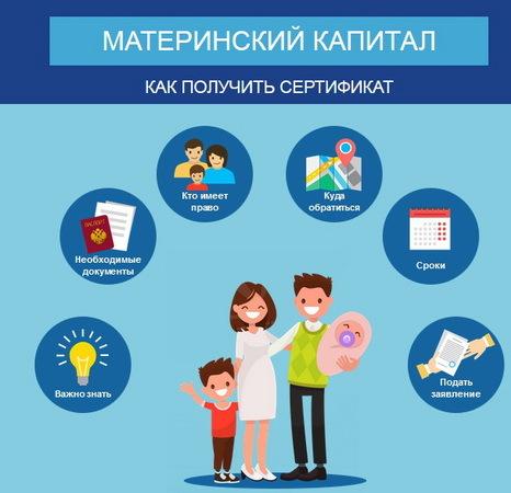 Какие документы нужны для материнского капитала в 2020 году.